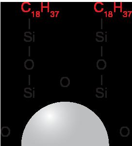 HPLC C18 Phase